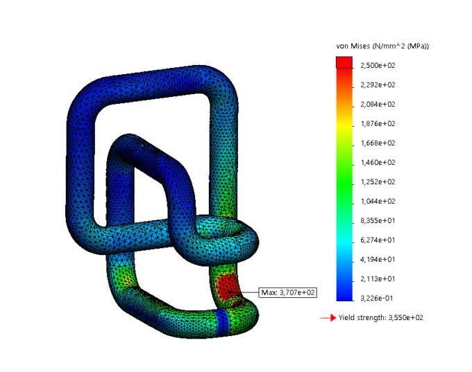 Analysis of piping - eSubsea