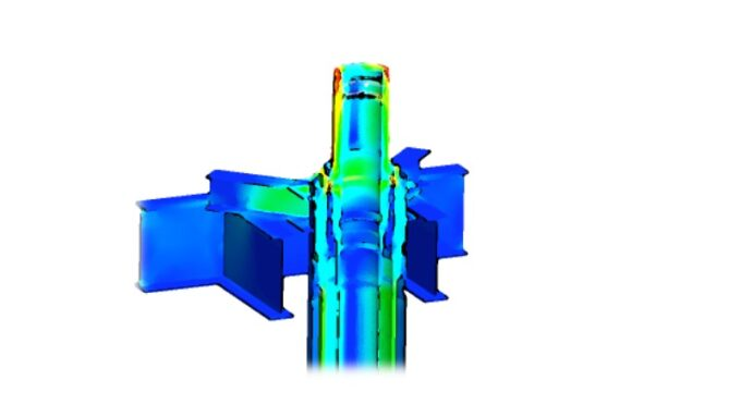 Wellhead Load Relief Systems